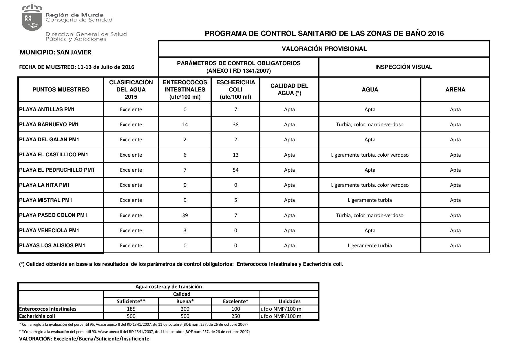 Valoracion 11-07-2016  Playas San Javier Mar Menor-1-page-001