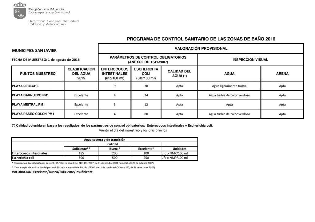 Valoracion Muestreo Extraord 01-08-2016 San Javier Mar Menor-page-001